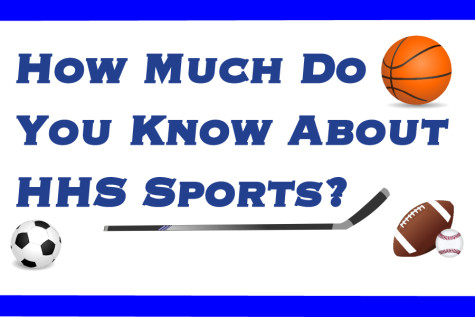 How well do you know HHS Sports?