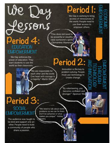 We Day Lessons