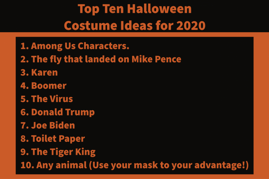 Top Ten Halloween Costume Ideas for 2020